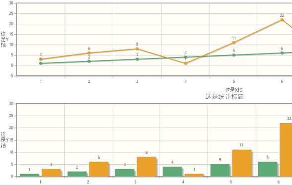 HTML5 Canvas折线图表和柱形图表